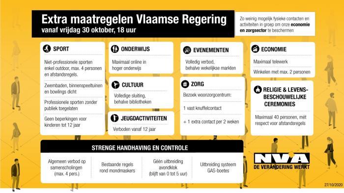 Extra maatregelen Vlaamse Regering