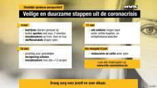 infografiek coronamaatregelen 24 april